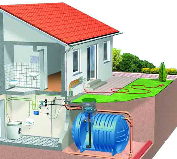 Cisternas y dep sitos para recuperar agua de lluvia for Deposito agua pluvial